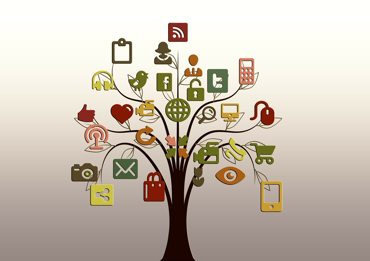 Social media tree Subheading 1